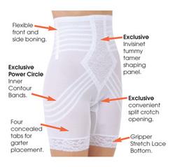Утягивающие панталоны с завышенной талией больших размеров