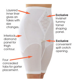 Корректирующие панталоны Rago очень больших размеров