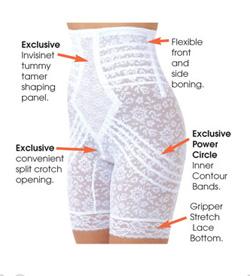 Корректирующие панталоны с завышенной талией больших размеров